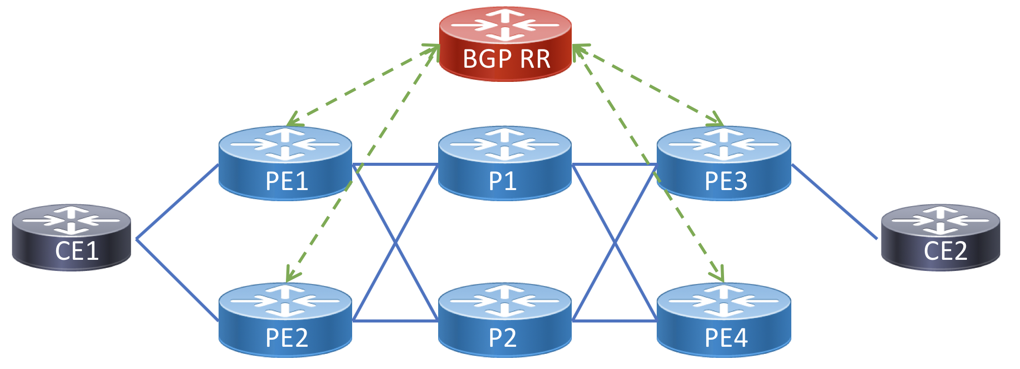 ixp-base-topology.png