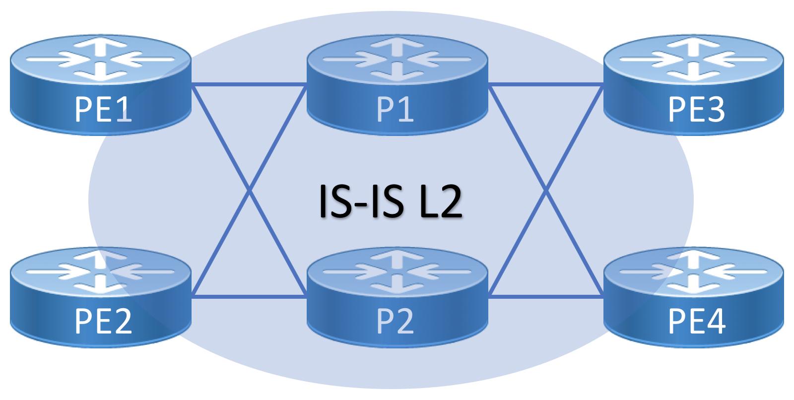 ixp-sr-topology.png