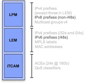 IPv6-base-host-distr.jpg