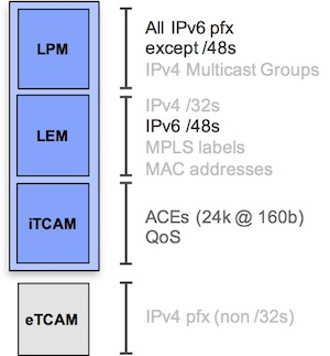 IPv6-scale-distribution.jpg