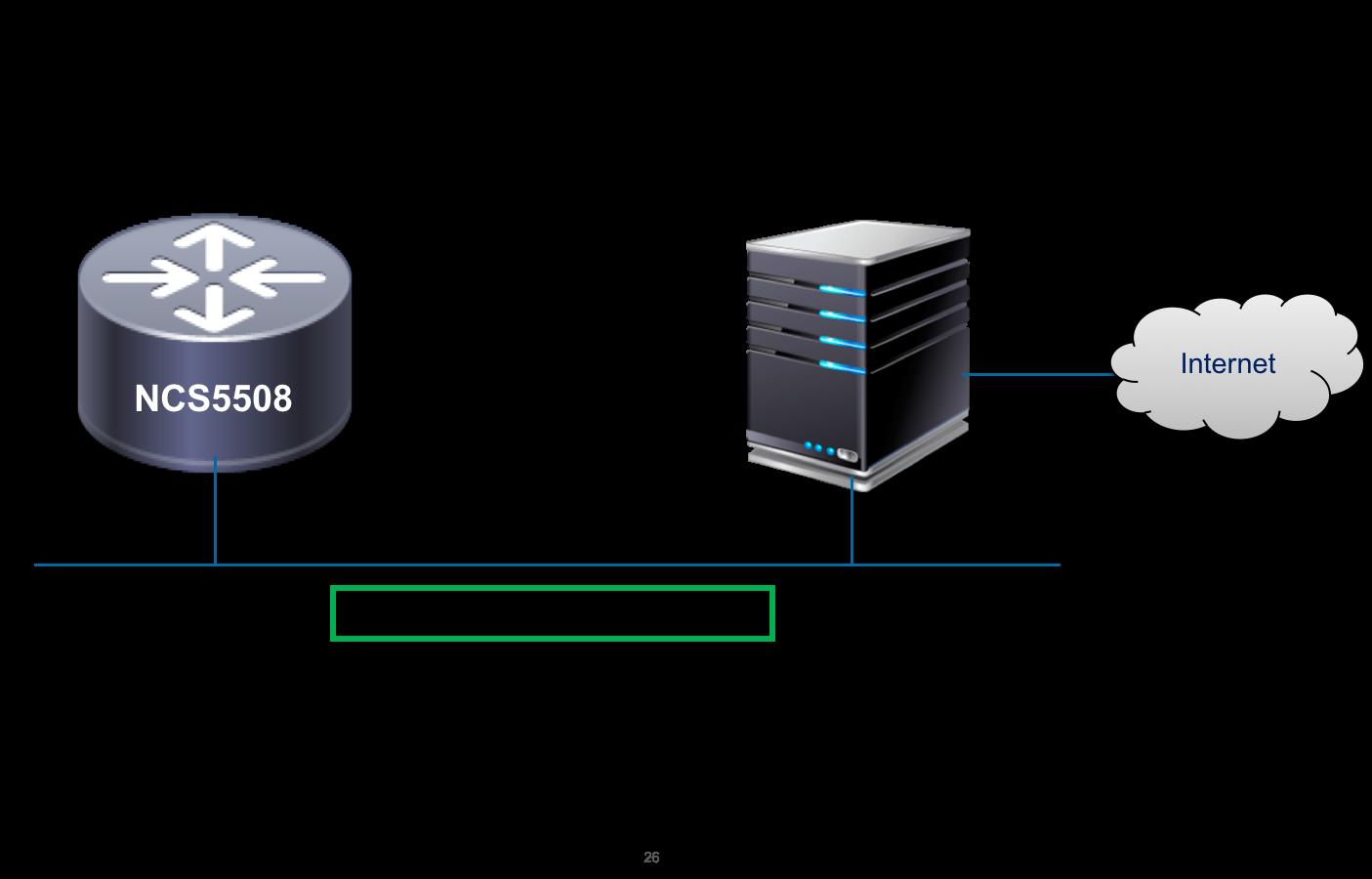 NCS5500 docker topo