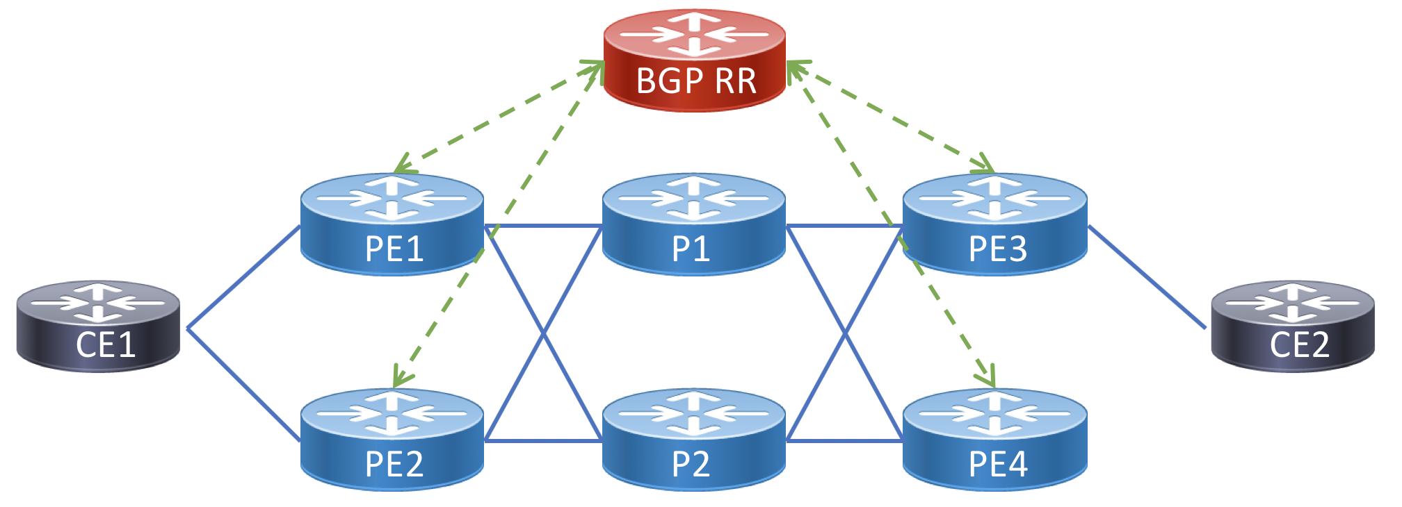 ixp-base-topology.png