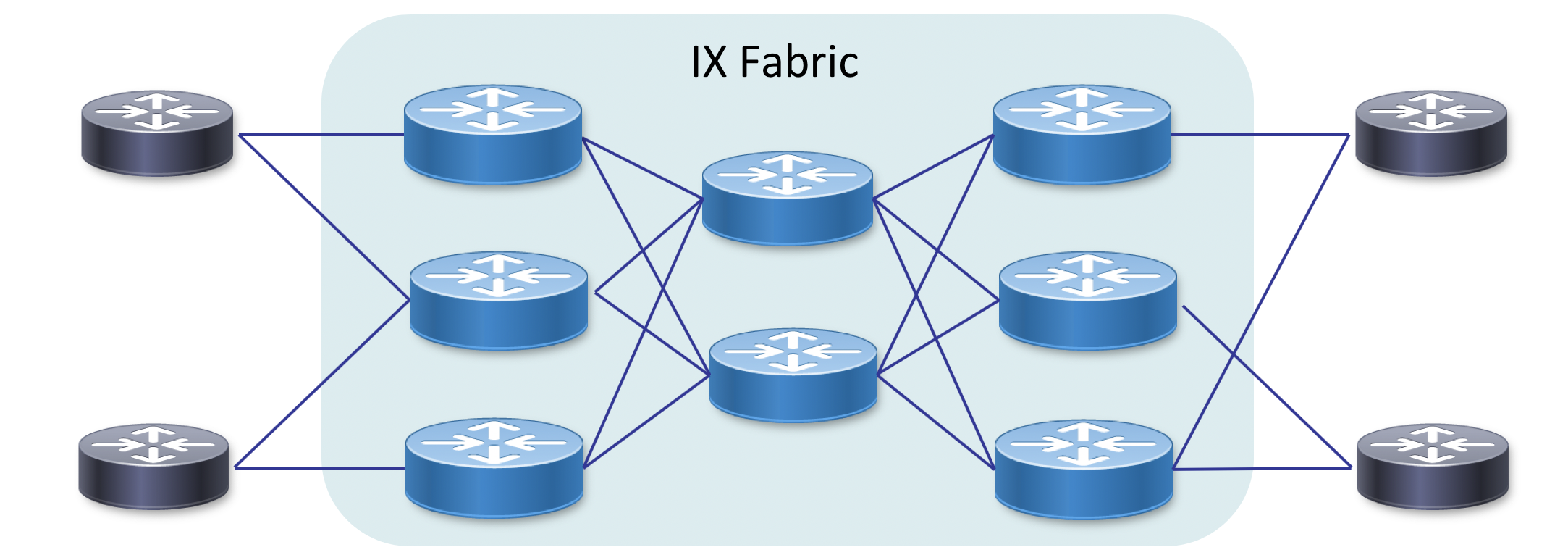 ixp-scale-out.png