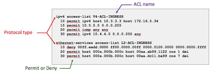 Security ACL on NCS5500 (Part1) Cisco NCS5500 @xrdocs