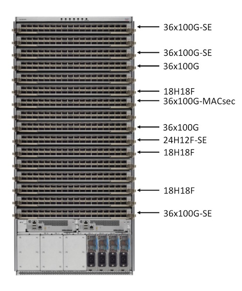 Mixing Base and Scale Line Cards in the same Chassis Cisco