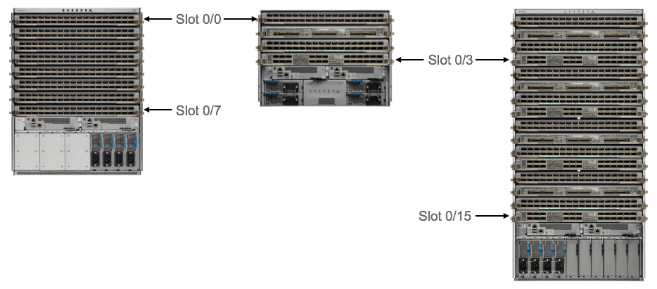 NCS5500 Things to Know / Q&A Cisco NCS5500 @xrdocs